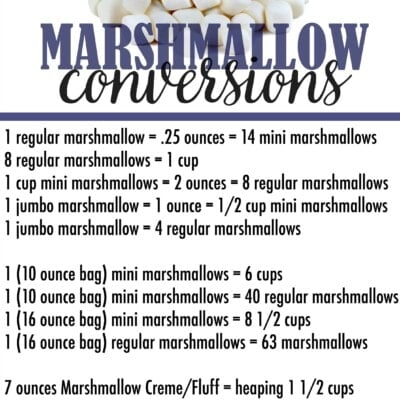 Marshmallow Conversions | Cookies and Cups chart