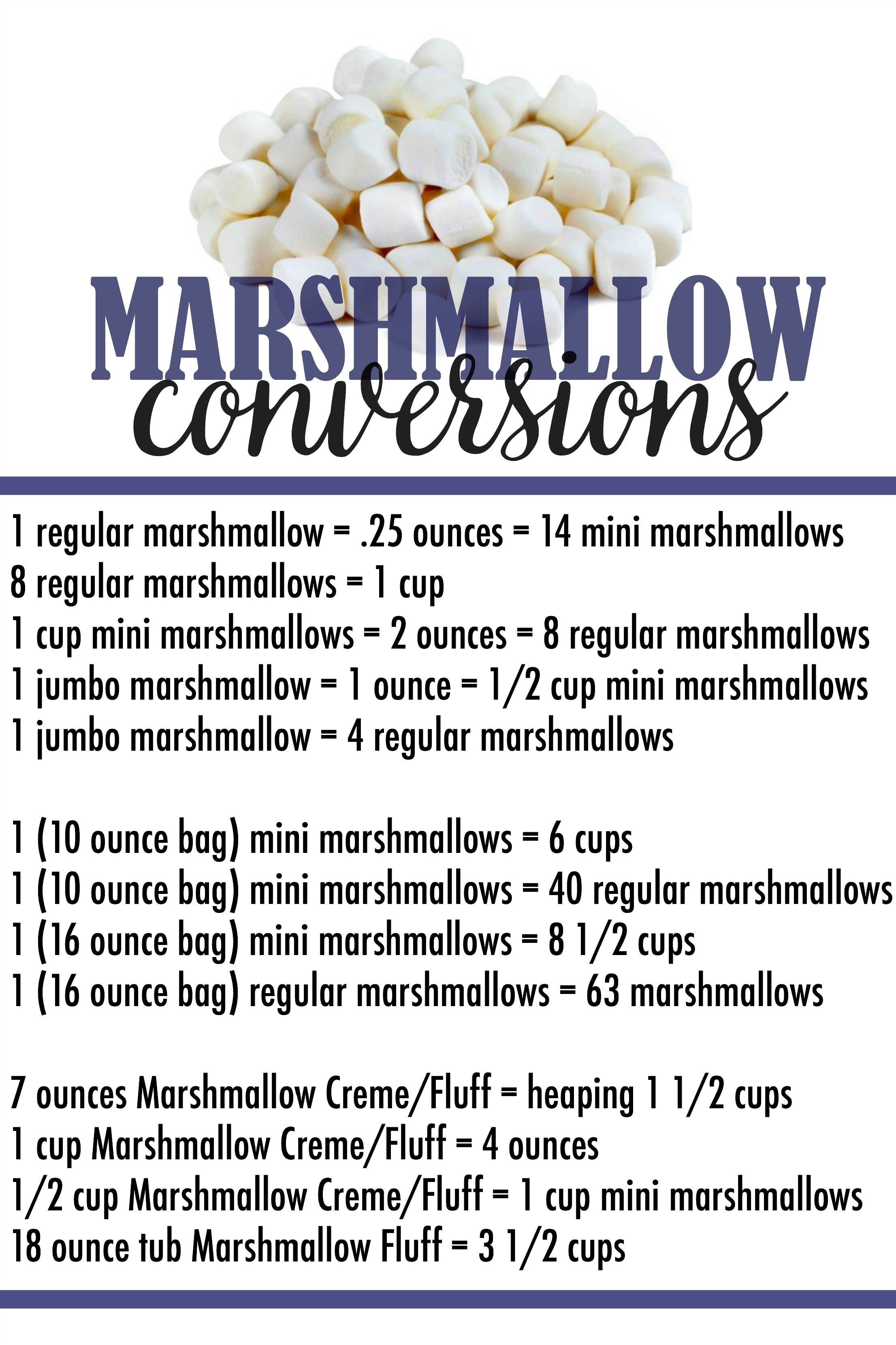 Marshmallow conversions cookies and cups marshmallow conversion chart all my marshmallow questions answered nvjuhfo Image collections
